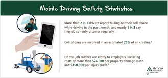 Guidelines To Encourage And Enforce Employees Mobile Safety