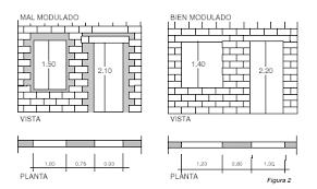 Tablas De Dimensionado De Los Muros De Fábricas  Construpedia Bloque De Hormigon Medidas