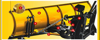 meyers snow plow light wiring diagram images snow plow parts sauer sundstrand hydraulic pumps western plow wiring