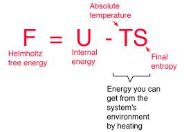 Gibbs Free Energy Entropy Enthalpy Chart Helmholtz And Gibbs Free Energies