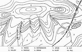 Topographic Map Reading