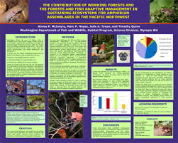 Science Research Posters Fish And Wildlife Research Posters Washington Department Of Fish
