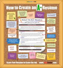 how to create the perfect resume getessay biz throughout how to create the how to create perfect resume in how to create the perfect