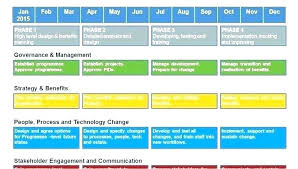 Transition Plan Template Google Docs Apple Pages Role