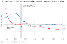Why Did So Many Japanese Families Avoid Having Children In