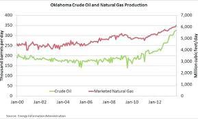 Gas Oil Ratio Chart 50 1 Solution Adalah Mixture 40 Fuel To
