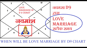 Free Navamsa Chart Prediction For Marriage