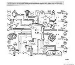 similiar 1998 volvo s90 oil system keywords 1998 volvo s70 vacuum hose diagram likewise parts ® volvo engine