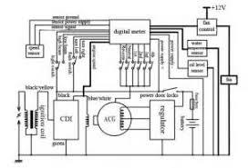 tao 250cc atv wiring diagram tao trailer wiring diagram for auto tao 250cc atv wiring diagram