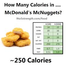 how many calories in mcdonald s mcnuggets