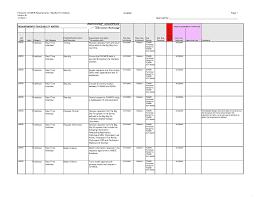 requirements traceability matrix templates example requirements traceability matrix