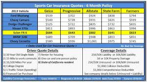 Liability Car Insurance Quote Fascinating Geico New Car Insurance Quote Elegant Geico Liability Car Insurance
