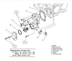 2001 subaru outback water pump removal engine cooling problem refer to the precautions in the beginning of this section 2 remove or disconnect the following negative battery cable engine undercover if equipped