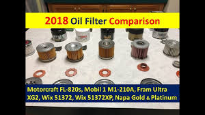 2018 Cut Open Oil Filter Comparison For Ford Modular Mobil 1 Fram Wix Motorcraft Napa
