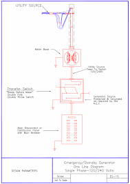generator backfeed wiring diagram generator image electrical safety tips butler rural electric cooperative inc on generator backfeed wiring diagram