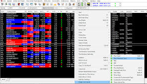 Historical Charts On Samco Nest Trader