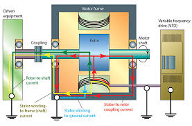 40 circuit diagram of vfd panel ge6r wanderingwith us Vacon VFD Wiring Diagram Schematic Basic circuit diagram of vfd panel proper grounding vfd motor diagram wiring diagram \u2022