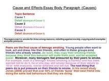 effects of peer pressure essay conclusion about drugs for an effects of peer pressure essay