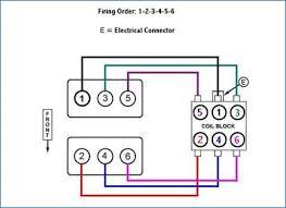 spark plug wiring diagram ford f150 bestharleylinks info solved spark plug wiring diagram 2001town and country 3 3 fixya