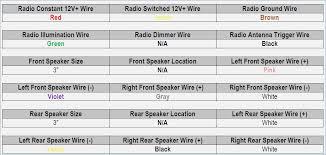 2003 toyota avalon radio wiring diagram wildness me Toyota Celica Radio Wiring Diagram 2012 toyota avalon car stereo wiring diagram