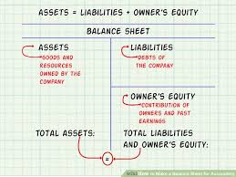 Balance Sheet Templates Gorgeous Expert Advice On How To Make A Balance Sheet For Accounting
