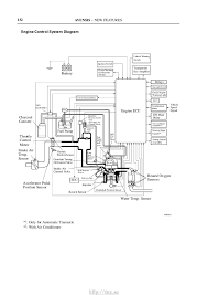 similiar 3 8 motor diagram keywords 43864538on 3 8 motor diagram throttle body