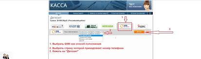 Регистрация на бинарном опционе