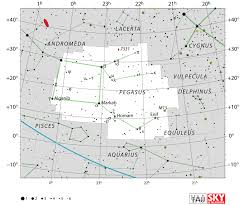 Pegasus Constellation Myth Facts Location Stars Deep