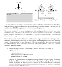 Amplitude Ratio Machine Design M_e 1 2 Eccentric Mass Of Each Rotating Mass N