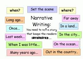 literacy posters and charts for early childhood classrooms narrative writing set the scene narrative writing set the scene