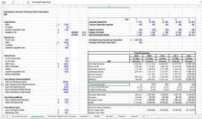 excel modeling startup financial model templates in excel downloads eloquens