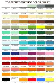 Kwall Paint Colors General Paint Color Chart Interior Kwal