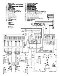1997 volvo wiring diagrams wiring diagrams best 1997 volvo 960 engine diagram wiring diagrams schematic volvo penta wiring diagram 1997 volvo 960