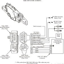 wiring harness diagram for 4l80e 4l80e electrical diagram wiring 1997 Dodge Ram 1500 Wiring Harness Diagram 1947 ford truck wiring diagram in addition hummer h1 wiring diagram in addition 1950 ford wiring 1997 dodge ram 1500 wire diagram