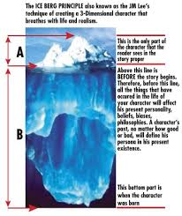 is there something like that cultural iceberg post but for  want to add to the discussion