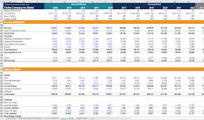 Financial Model Excel Spreadsheet Valuation Modeling In Excel Learn The 3 Most Common Methods
