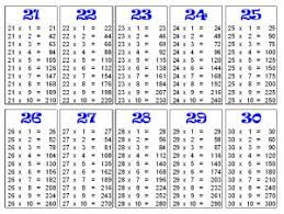 30 By 30 Multiplication Chart 30 Multiplication Table Chart_622249 Multiplication Table