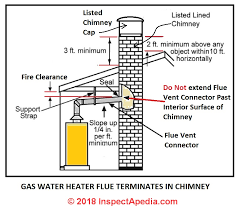 water heater exhaust. Brilliant Exhaust Gas Water Heater Venting Up Through A Roof At InspectApediacom Excerpted  From Whirlpool Gas Throughout Water Heater Exhaust G