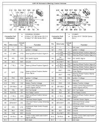 gm radio wiring harness diagram unique trailblazer bose stereo 15 8  gm radio wiring harness diagram unique trailblazer bose stereo 15