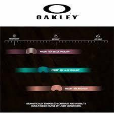 Oakley Prizm Lens Chart Mx