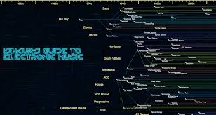 This Map Is Like Google Earth For Dance Music Genres
