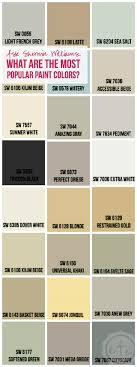 Sherwin Williams Color Chart 2018 Ask Sherwin Williams What Are The Most Popular Paint