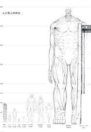 Attack On Titan Titan Size Chart Height Chart Wip V3