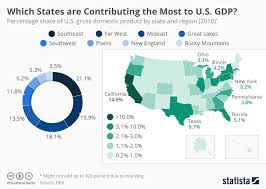 Chart Which States Are Contributing The Most To U S Gdp