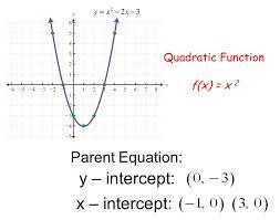 y intercept x intercept pa equation quadratic function