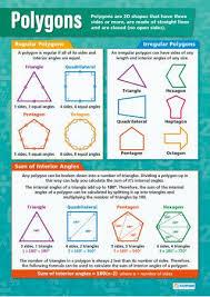 Interior Angles Chart Polygons Poster School Gcse Math Math Poster