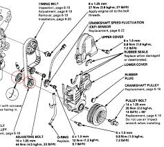 b16 timing belt installation honda tech honda forum discussion 2000 Civic Belt Diagram 2000 Civic Belt Diagram #73 2000 honda civic serpentine belt diagram
