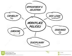 Flow Chart Employment Policies Stock Vector Illustration