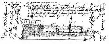 clark drawing of keelboat jpg lewis and clark
