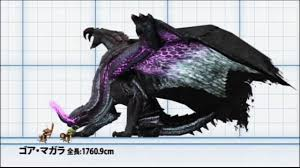 Monster Hunter World Size Chart Monster Hunter 10th Anniversary Size Comparison Youtube
